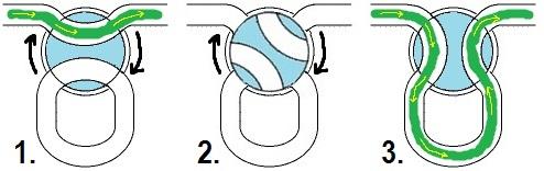 pregradni-ventil